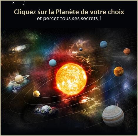 Les planètes du zodiaque